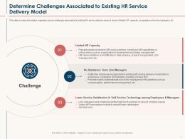 HR Service Delivery Determine Challenges Associated To Existing HR Service Delivery Model Ppt Model