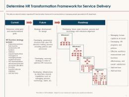 HR Service Delivery Determine HR Transformation Framework For Service Delivery Ppt Elements