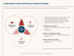 HR Service Delivery Determine Present HR Service Delivery Model Ppt Powerpoint Topics