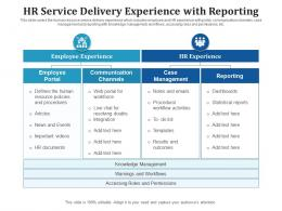 HR Service Delivery Experience With Reporting