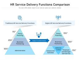HR Service Delivery Functions Comparison