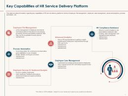 HR Service Delivery Key Capabilities Of HR Service Delivery Platform Ppt Powerpoint Pictures