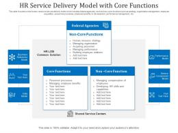 HR Service Delivery Model With Core Functions