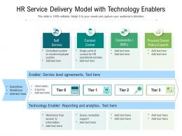 HR Service Delivery Model With Technology Enablers
