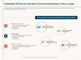 HR Service Delivery Optimized HR Service Model For Enhanced Business Value Contd Ppt Grid
