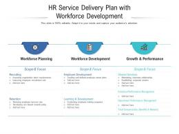 HR Service Delivery Plan With Workforce Development