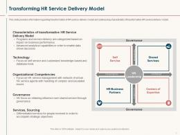 HR Service Delivery Transforming HR Service Delivery Model Ppt Powerpoint Infographics Gridlines