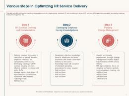 HR Service Delivery Various Steps In Optimizing HR Service Delivery Ppt Powerpoint Layouts