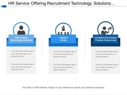 Hr Service Offering Recruitment Technology Solutions Campus Hiring And Outsourcing