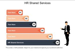 Hr Shared Services Ppt Powerpoint Presentation Styles Brochure Cpb