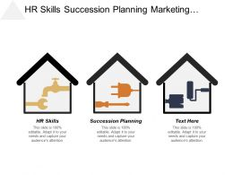 Hr Skills Succession Planning Marketing Advantages Portfolio Management Cpb