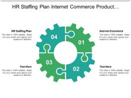 Hr Staffing Plan Internet Commerce Product Production Plan Cpb