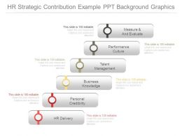 Hr Strategic Contribution Example Ppt Background Graphics