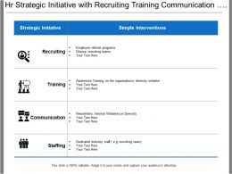 Hr Strategic Initiative With Recruiting Training Communication And Staffing