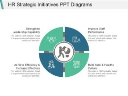 Hr Strategic Initiatives Ppt Diagrams