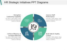 hr_strategic_initiatives_ppt_diagrams_Slide01