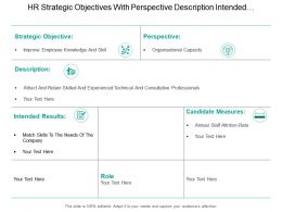 Hr Strategic Objectives With Perspective Description Intended Results