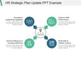 Hr Strategic Plan Update Ppt Example
