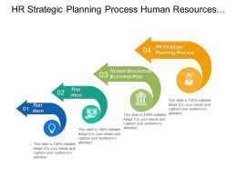Hr Strategic Planning Process Human Resources Business Plan Cpb