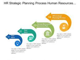 Hr Strategic Planning Process Human Resources Business Plan Cpb