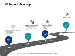 HR Strategy Roadmap Business Ppt Powerpoint Presentation Show Graphics