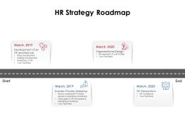 HR Strategy Roadmap Ppt Powerpoint Presentation Gallery Topics