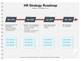HR Strategy Roadmap Ppt Powerpoint Presentation Infographics