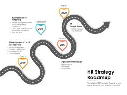HR Strategy Roadmap Ppt Powerpoint Presentation Layouts Format