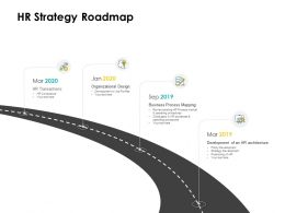 HR Strategy Roadmap Ppt Powerpoint Presentation Portfolio Example Topics