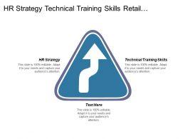 Hr Strategy Technical Training Skills Retail Assortment Optimization Cpb