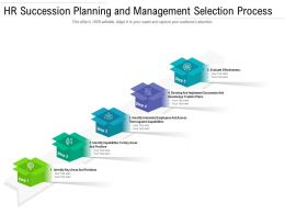 HR Succession Planning And Management Selection Process