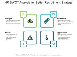 Hr Swot Analysis For Better Recruitment Strategy