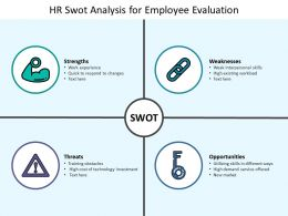 Hr Swot Analysis For Employee Evaluation