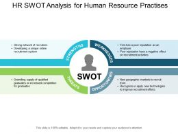 Hr Swot Analysis For Human Resource Practises
