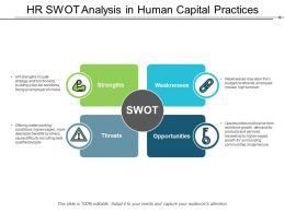 Hr Swot Analysis In Human Capital Practices