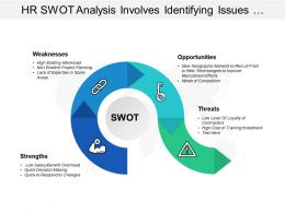 Hr Swot Analysis Involves Identifying Issues And Finding Solutions