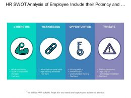 Hr Swot Analysis Of Employee Include Their Potency And Weaknesses