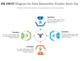 HR SWOT Diagram For Data Researcher Fresher Basic Pay Infographic Template