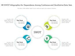 HR SWOT For Dependence Among Continuous And Qualitative Data Sets Infographic Template