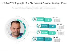 HR SWOT For Discriminant Function Analysis Case Infographic Template