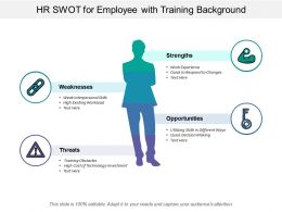 Hr Swot For Employee With Training Background