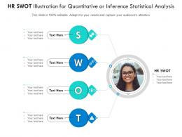 HR SWOT Illustration For Quantitative Or Inference Statistical Analysis Infographic Template