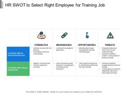 Hr Swot To Select Right Employee For Training Job