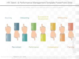Hr Talent And Performance Management Template Powerpoint Slide
