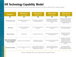 HR Technology Capability Model Wide Ppt Powerpoint Outline Graphics Example
