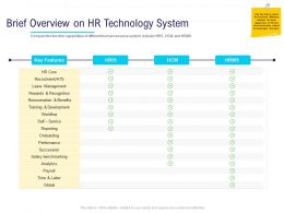 HR Technology Landscape Brief Overview On HR Technology System Ppt Powerpoint Presentation Slide