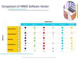 HR Technology Landscape Comparison Of HRMS Software Vendor Ppt Powerpoint Presentation Layout