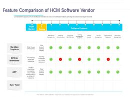 HR Technology Landscape Feature Comparison Of HCM Software Vendor Ppt Powerpoint Outline