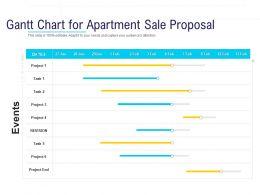 HR Technology Landscape Gantt Chart For Apartment Sale Proposal Ppt Powerpoint Presentation Ideas