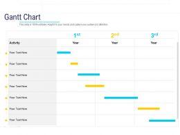 HR Technology Landscape Gantt Chart Ppt Powerpoint Presentation Gallery Brochure